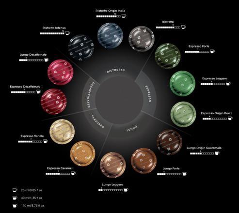 capsules nespresso pro