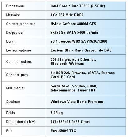 caractéristiques ordinateur portable