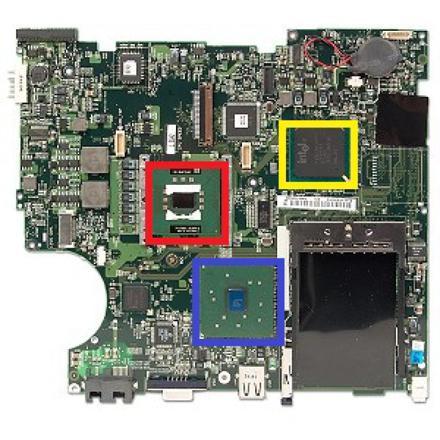 carte graphique pour portable