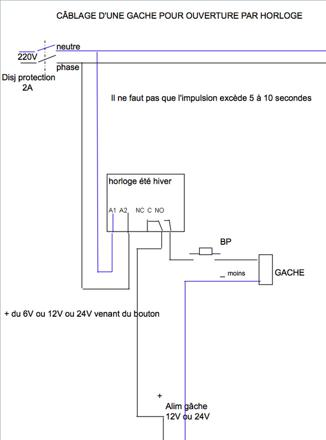 comment installer une serrure electrique