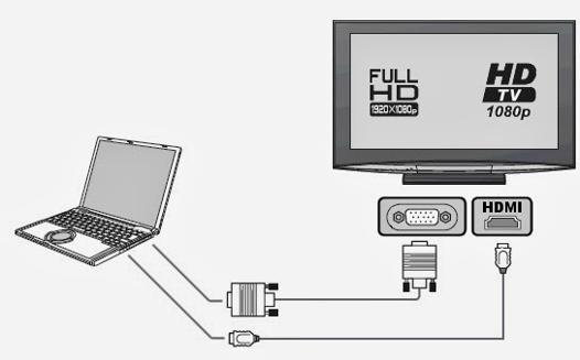 connection hdmi ordinateur tv