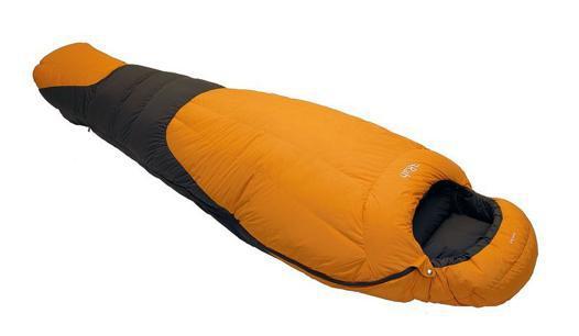 meilleur sac de couchage