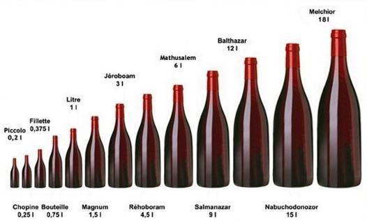 9 litres de vin