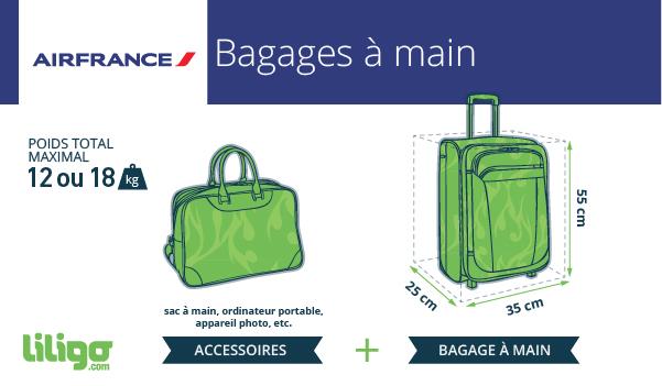 air france bagage
