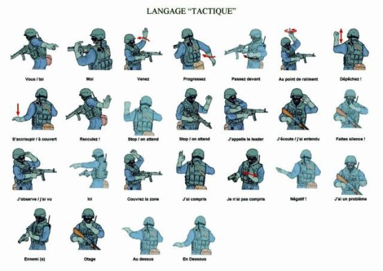 airsoft tactique