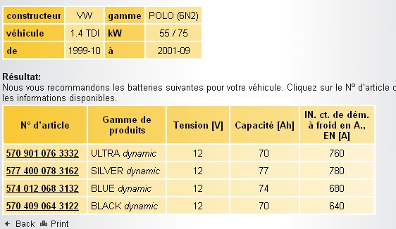 batterie voiture amperage
