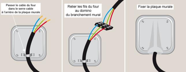 branchement four