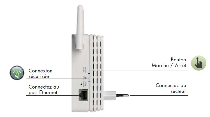 branchement repeteur wifi