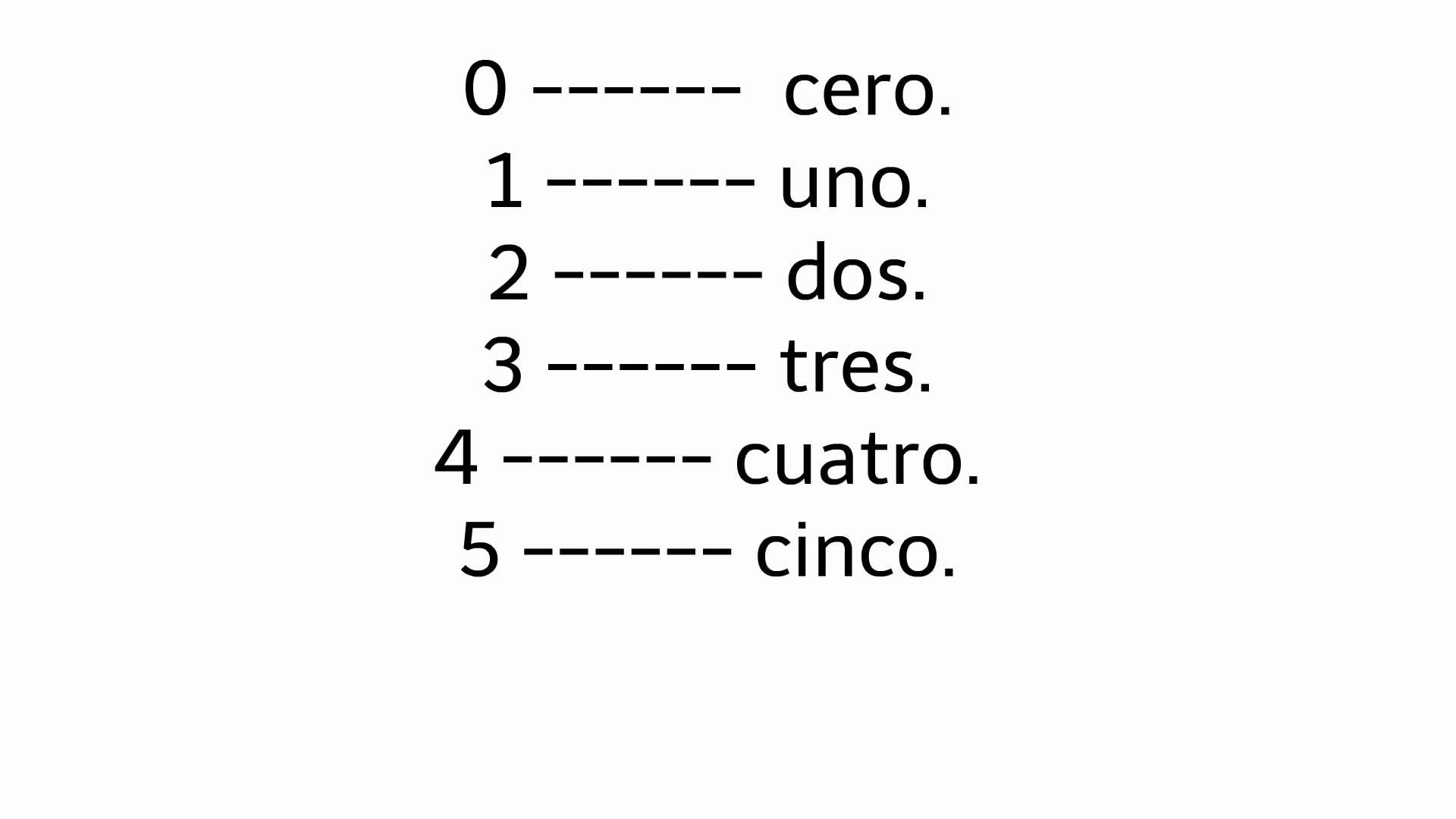comment compter en espagnol