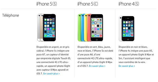 comparatif forfait iphone