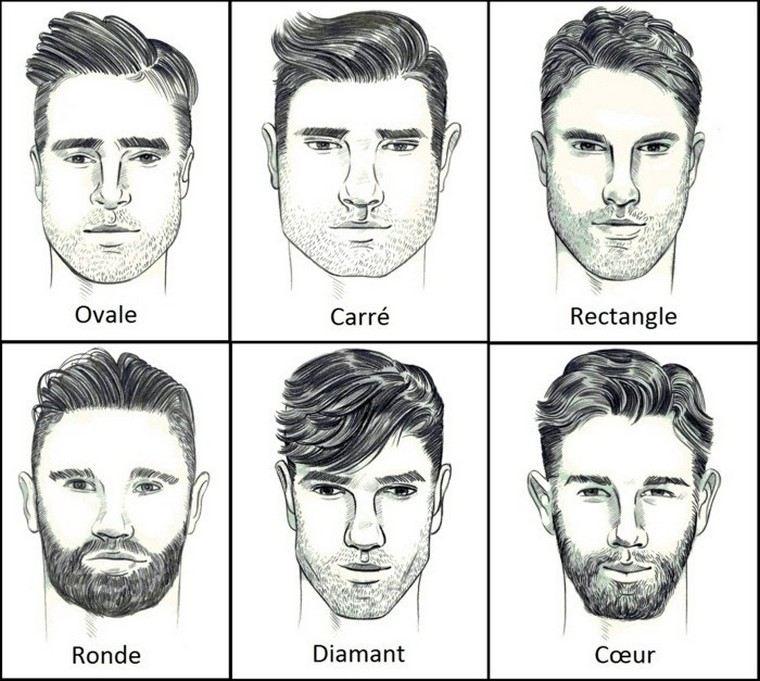 coupe de cheveux homme tete ronde