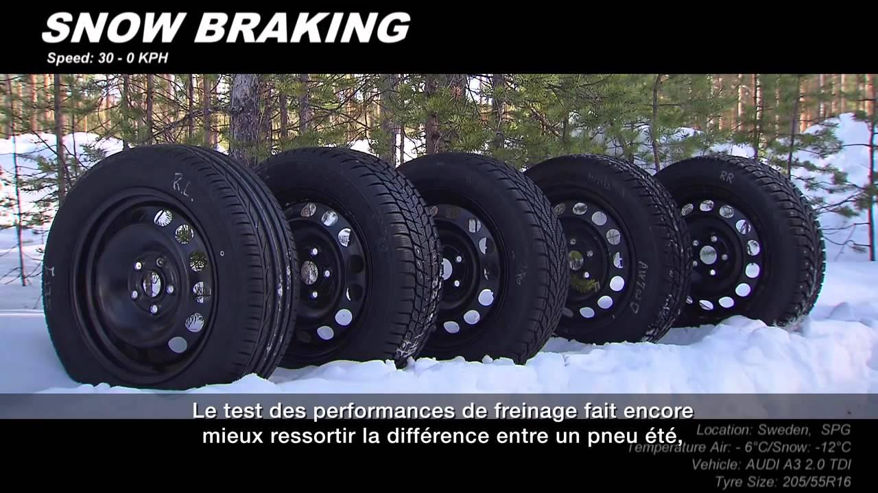 essais pneus