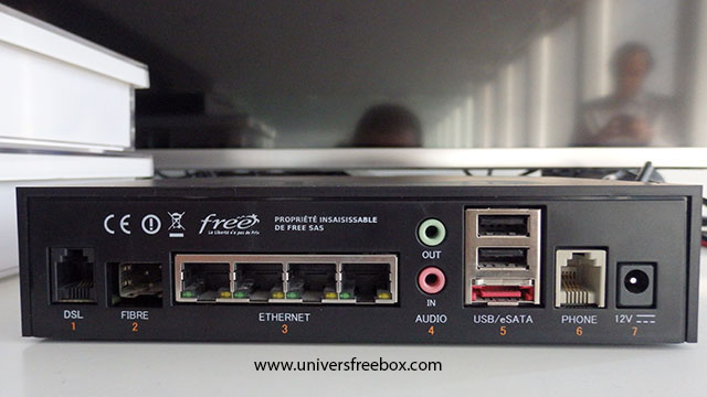 freebox mini 4k ethernet
