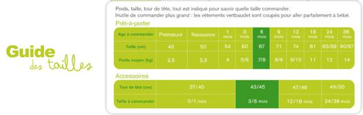 guide taille vertbaudet