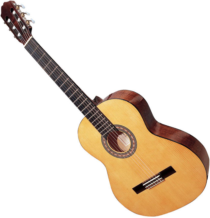 guitare gaucher