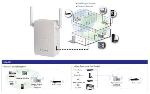 installer repeteur wifi