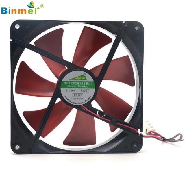 meilleur ventilateur pc 140 mm