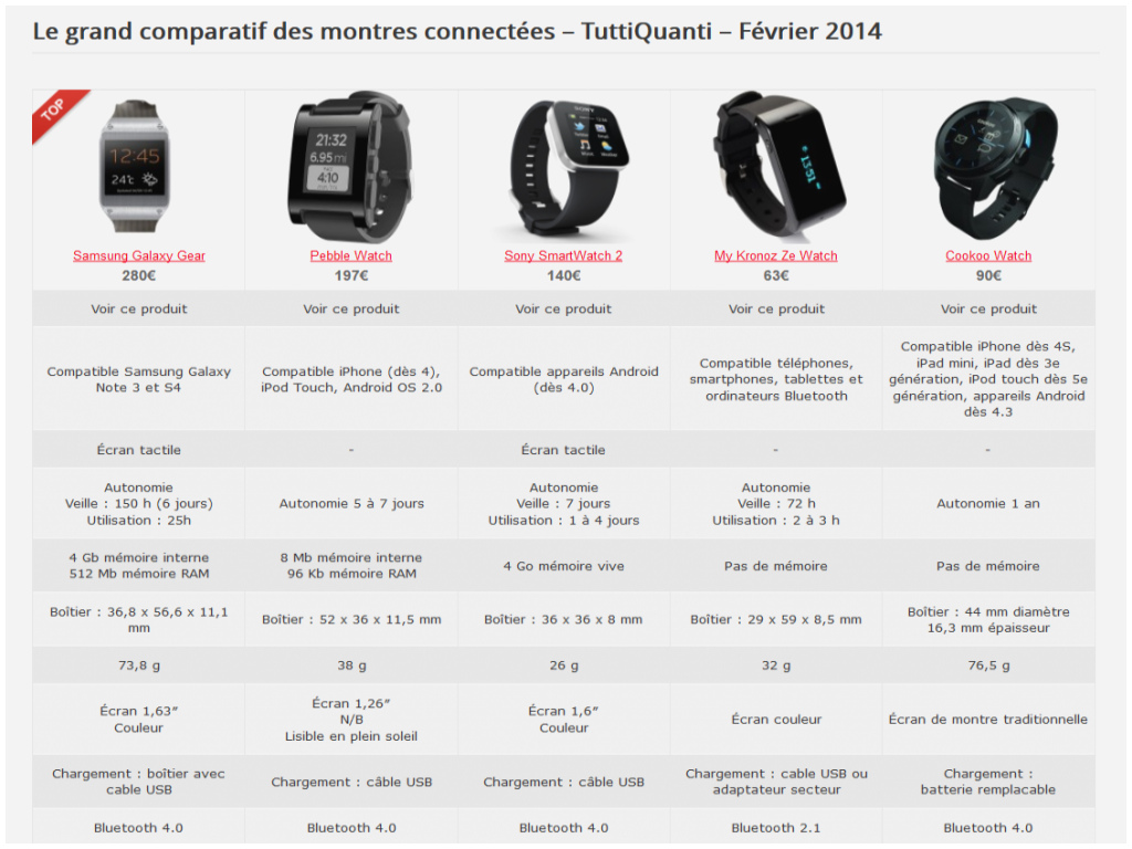 montre connectée sport comparatif
