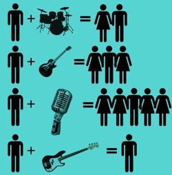 musique effet