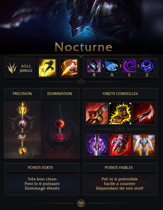 nocturne s8
