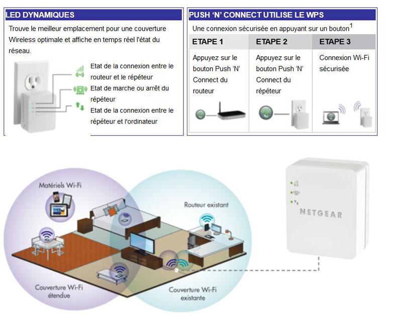 repeteur wifi maison