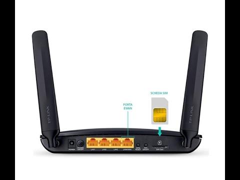 routeur 4g sim