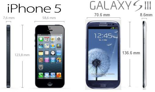 taille galaxy s3