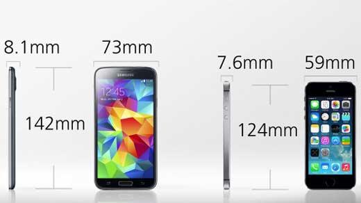 taille samsung galaxy s5