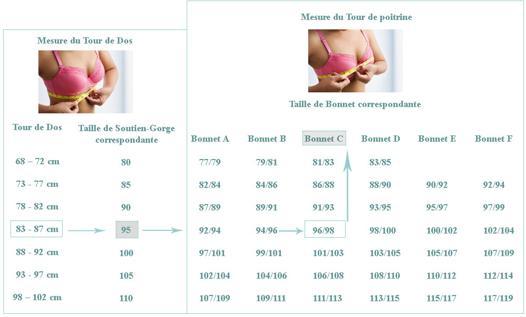 taille soutien gorge allaitement