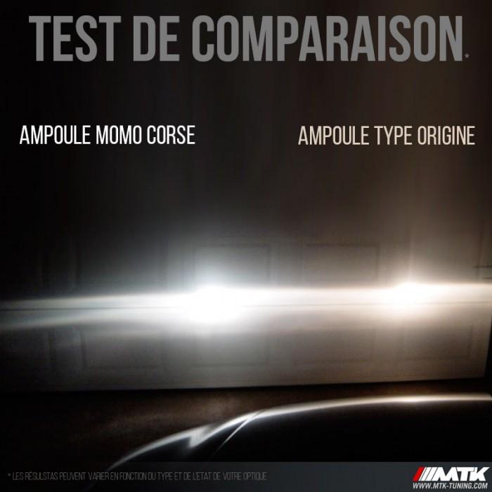 test ampoule h4