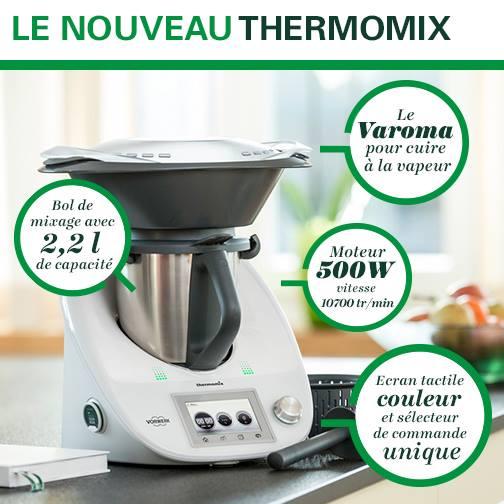 thermomix capacité bol